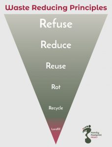 Waste reducing principles
